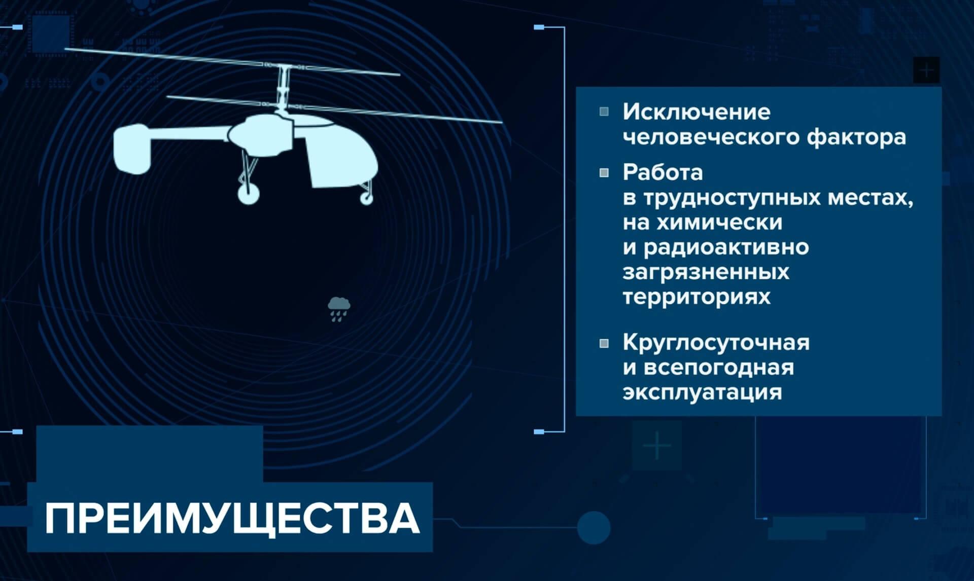Беспилотные летательные аппараты Дрон SkyWay